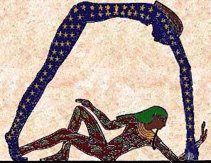 Egyptiska gudar i forntida Egypten